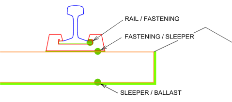 stressing_rail_fastening_sleeper_ballast_lateral_resistance_longitudinal_CWR_Buckling_CRT_Management_hot_weather_critical_temperature