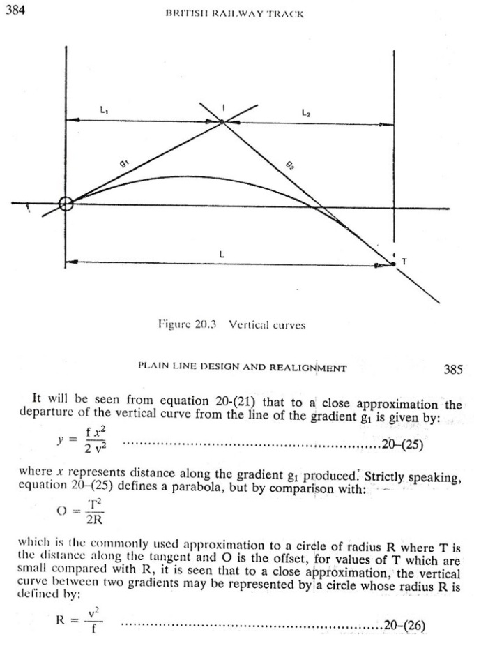 British-Railway-Track-PWI-Vertical-Curve-Parabola-circle-radius
