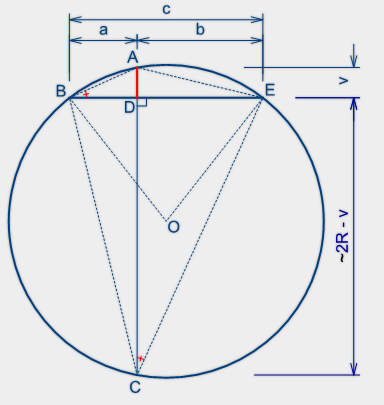 versine-unequal-chord-squared-radius-v-c-R-track-geometry-pway-alignment-hallade-regresssion-formula-alignment-curve