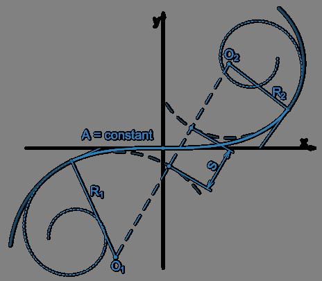 10-reverse-transition-clothoid-pway-track-road-curvature-constant