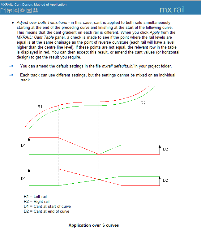 12-MX-Rail-help-cant-over-S-curves-reverse-adjust-over-both-Transitions-lift-reverse-point-clothoid-track-pway-design-scissors-station