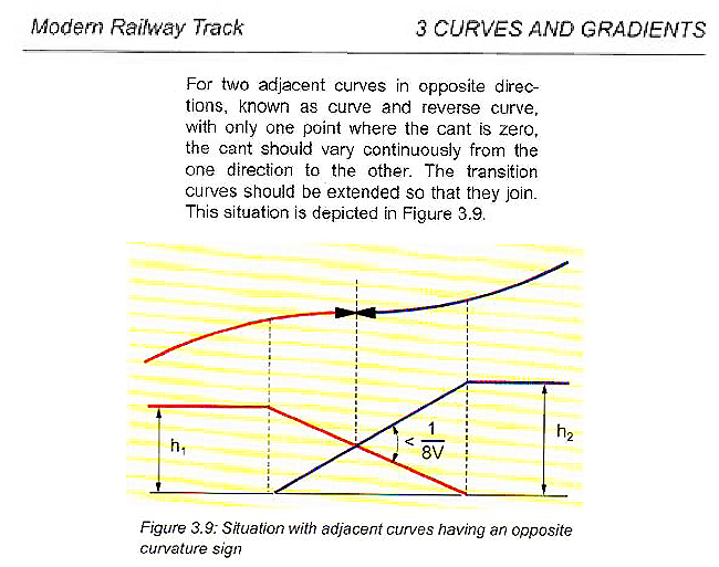the orphan rule of cant design over a reverse transition a railway rh pwayblog com Railway Track HD Railway Track Background HD