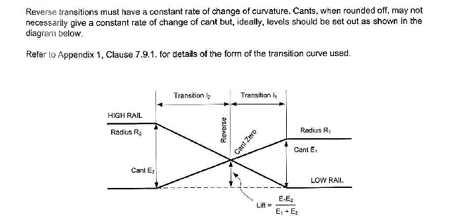 the orphan rule of cant design over a reverse transition a railway rh pwayblog com Railway Track Parts Railway Track HD