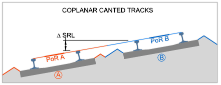 Adjacent-tracks-coplanar-plane-of-rail-cant-railway-level-crossing