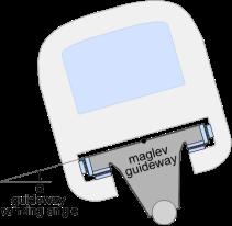Maglev-Guideway-alignment-design-banking-angle-sinusoidal-transition-hyperloop-Transrapid-shinkansen-America-Japan