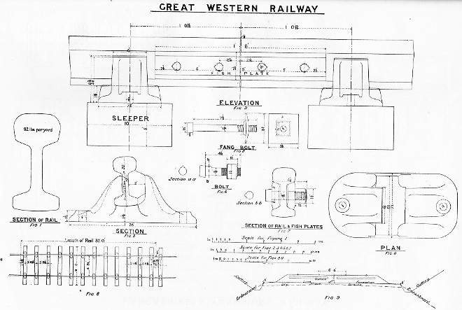 gwr-great-western-railway-joint-heritage-free-thermal-expansion-superstructure-permanent-way-fishplate-fang-bolt-tightening-torque-tensile-force-low-resitance