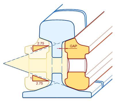 joint-resistance-cwr-longitudinal-buckling-fishplate-friction-gap-expansion-mechanical-cen60-cen56-br-113a-stress-diagram