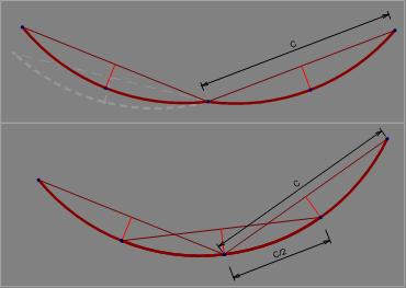 hallade-versine-overlapping-chord-radius-versine-slue-slew-offset-track-rail-curves-survey